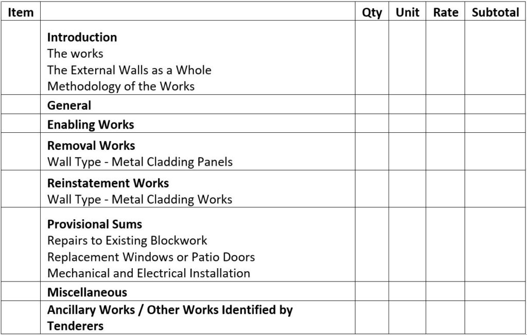 Remediation Table